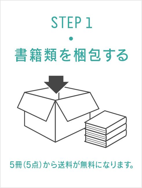 書籍類を梱包する